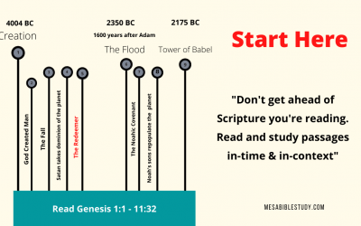 Start Here: Introduction to the Biblical 'Timeline' Genesis 1-11